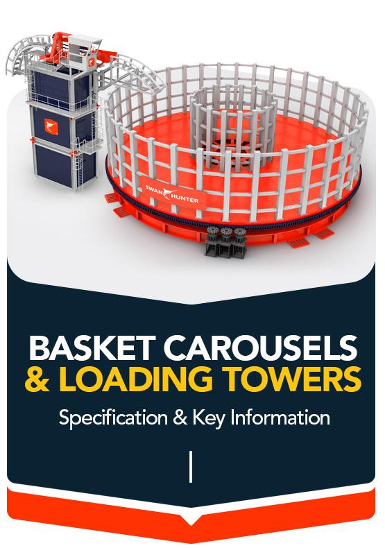 sh_e_basket_carousels
