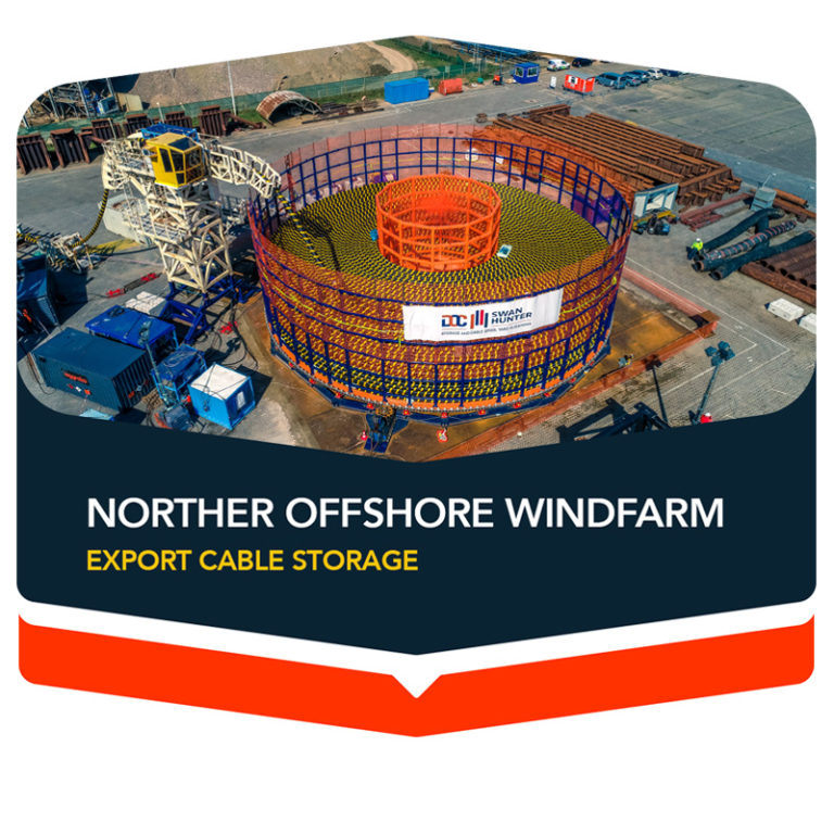 NORTHER OFFSHORE WIND FARM